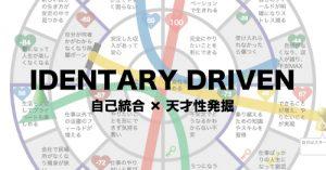 Identary-driven