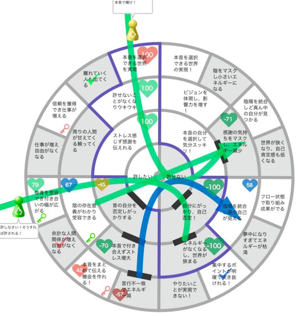 無題のインサイトマップ(1) 2